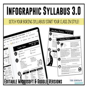 Editable Syllabus [Infographic 3.0]