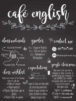 Infographic Syllabus Template: FULLY Editable Chalkboard Cafe Template