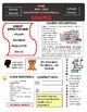 Infographic Syllabus and Scavenger Hunt: First Week and Open House