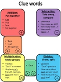 Infographic of clue words for problem solving
