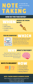 Infographic on Notetaking
