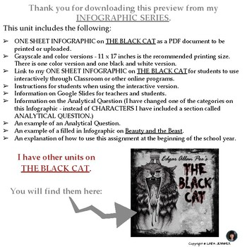 Infographic series: THE BLACK CAT (INTERACTIVE OR PRINT)