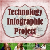 Infographics over Technology Devices
