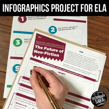 Infographics: Customizable Non-Fiction Project