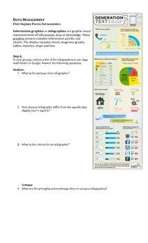 Grade 7 Math - Infographics - Data Management
