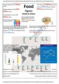 Infographics Singapore Food Facts Figures