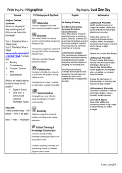 Infographics Unit Overview