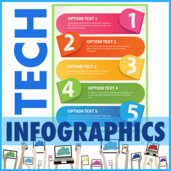 Infographics about Tech Activity 2018