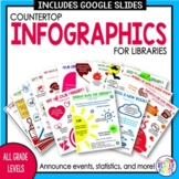 Infographics for Libraries -- Library Promotion