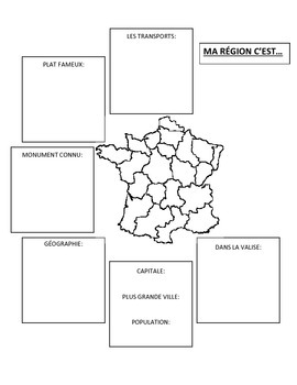 Infographique template - Region of France