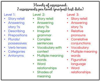 Language Informal Assessment