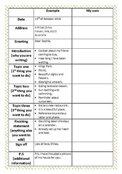 Informal Letter Writing Planner