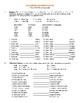 Grammar Bundle #10 (Informal Tú Commands / Imperatives)
