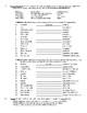 Informal Tú Commands / Imperative Tense - Grammar Worksheets