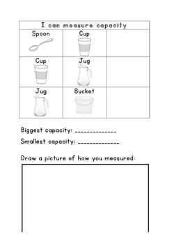 Informal measurement of capacity
