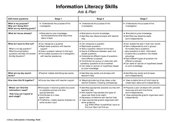 Information Literacy Skills Stages 1 - 3