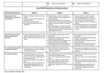 Information Literacy Skills Stages 2 - 4