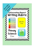 Information Report Writing Rubric