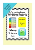 Information Report Writing Rubric - Editable