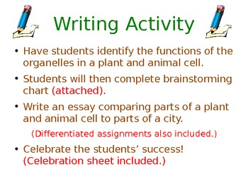 Information Science Writing with Formative Assessment on Plant and Animal Cells