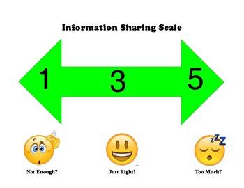 Information Sharing Scale/Rubric (Summarizing, Storytelling)