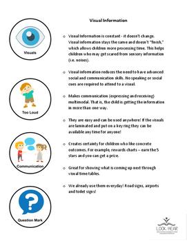 Info Sheet - Visual Information
