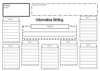 Information Text Brainstorm Composer