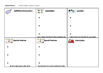 Information Text/Report Planner