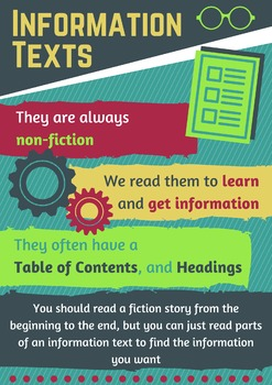 Information Texts Poster