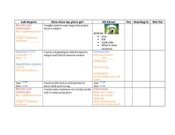 Information Writing Checklist - Lucy Caulkins