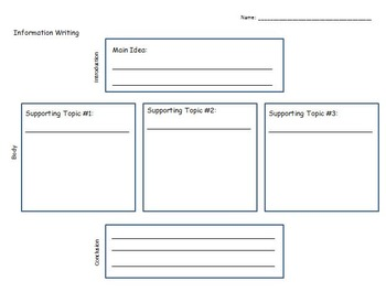 Information Writing Graphic Organizer