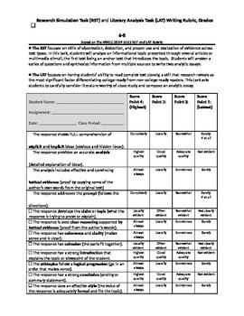 Informational Writing Rubric Grades 6-8 to teach PARCC Expectations