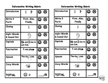Information Writing Student Friendly Rubric