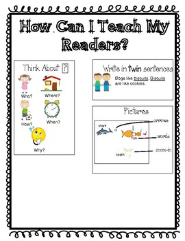 Information Writing Workshop Anchor Charts - Grade 1