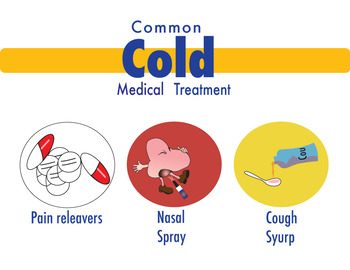 Information about cold and flu