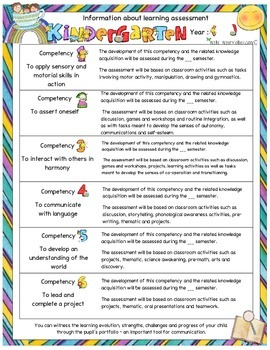 Information about learning assessment / preschool competency / skills