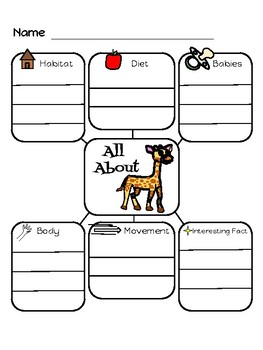 All About Animals Planning Sheets (Informational)