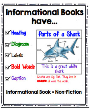 Informational Book Poster
