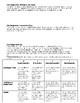 Informational Comprehension Aid