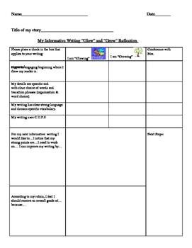 Informational Reflection/Conference Sheet