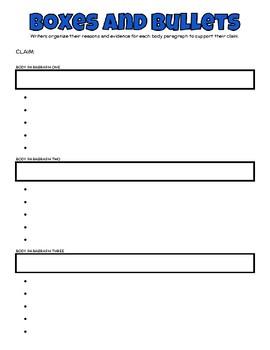Informational Essay Claim and Organization