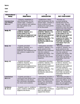 Informational Essay Rubric aligned to CCSS grade 8 by LisaMillerPhotos