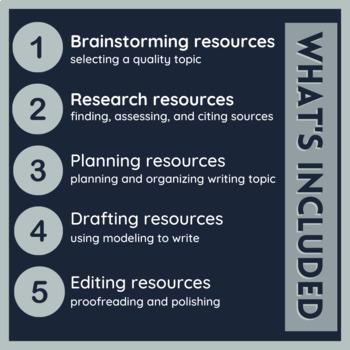 Informational Essay Unit: Student-Selected Groundbreaker