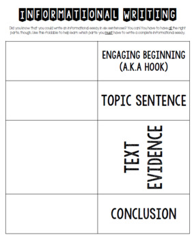 Informational Essay Writing Bundle