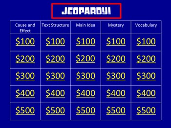 CRCT Reading Practice Third Grade Jeopardy Template