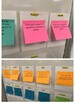 Informational Fourth Grade Reading Goals on Post Its