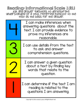 Informational Learning Goals and Scales with Formative Assessments