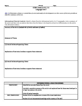 Informational Material Analysis CCSS RL.7.2