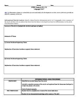 Informational Material Analysis CCSS RL.7.2