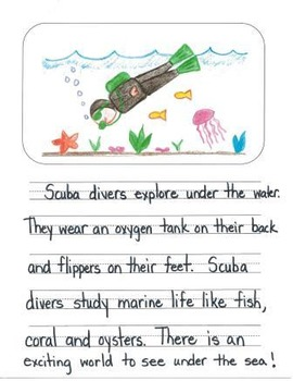 Visual Writing Rubrics for 1st Grade: Informational Writing Set 2